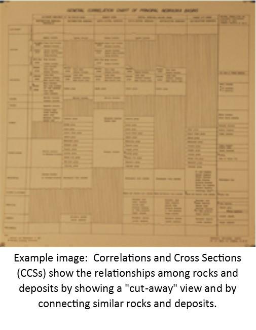 Block Diagram-Bedrock Geology of Nebraska (CCS-2)