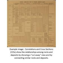 Hartville-Black Hills to Southeast Nebraska Cross Section and Correlation Table (Pennsylvanian and Permian) (CCS-11)
