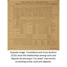 Geologic Map - Dakota-Colorado Group, Black Hills to Southeast Nebraska. Correlation Table, Cretaceous & Jurrasic System. (CCS-3)