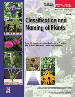 Classification & Naming of Plants