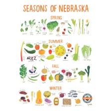 Seasons of Nebraska Poster (unframed)